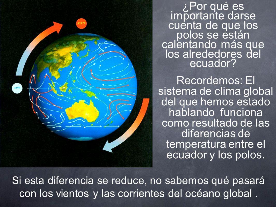 ¿Por qué es importante darse cuenta de que los polos se están calentando más que los alrededores del ecuador.