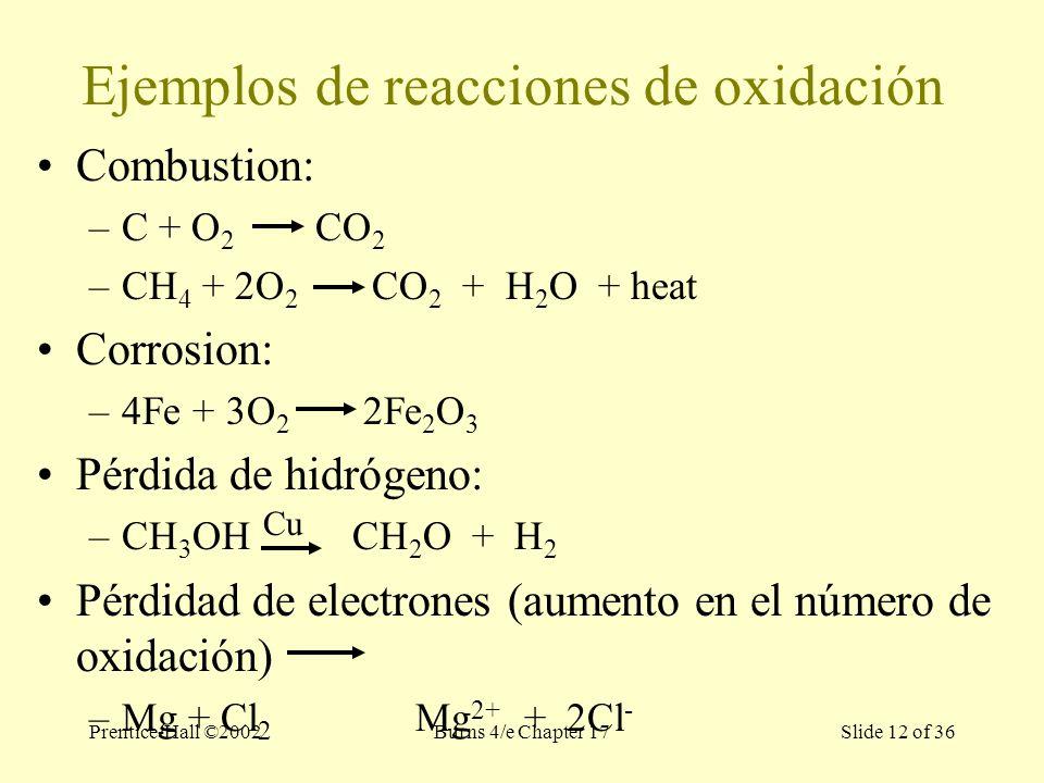Prentice-Hall ©2002Burns 4/e Chapter 17 Slide 12 of 36 Ejemplos de reacciones de oxidación Combustion: –C + O 2 CO 2 –CH 4 + 2O 2 CO 2 + H 2 O + heat Corrosion: –4Fe + 3O 2 2Fe 2 O 3 Pérdida de hidrógeno: –CH 3 OH CH 2 O + H 2 Pérdidad de electrones (aumento en el número de oxidación) –Mg + Cl 2 Mg 2+ + 2Cl - Cu