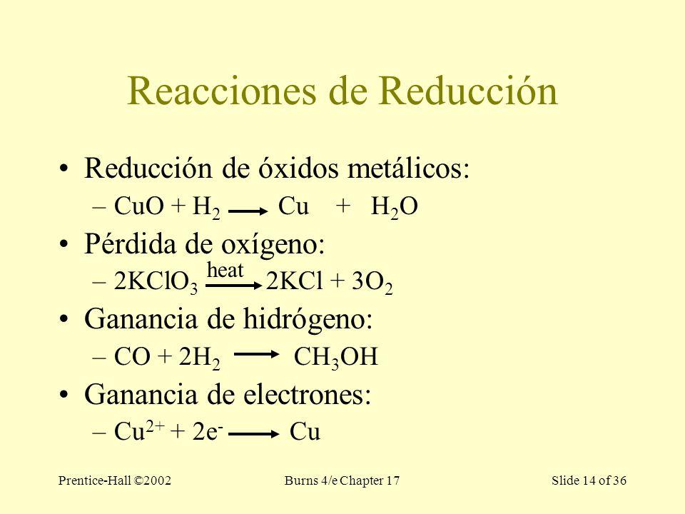 Prentice-Hall ©2002Burns 4/e Chapter 17 Slide 14 of 36 Reacciones de Reducción Reducción de óxidos metálicos: –CuO + H 2 Cu + H 2 O Pérdida de oxígeno: –2KClO 3 2KCl + 3O 2 Ganancia de hidrógeno: –CO + 2H 2 CH 3 OH Ganancia de electrones: –Cu 2+ + 2e - Cu heat