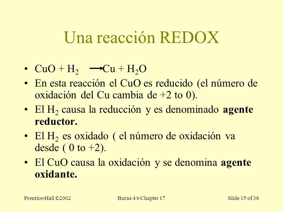 Prentice-Hall ©2002Burns 4/e Chapter 17 Slide 15 of 36 Una reacción REDOX CuO + H 2 Cu + H 2 O En esta reacción el CuO es reducido (el número de oxidación del Cu cambia de +2 to 0).