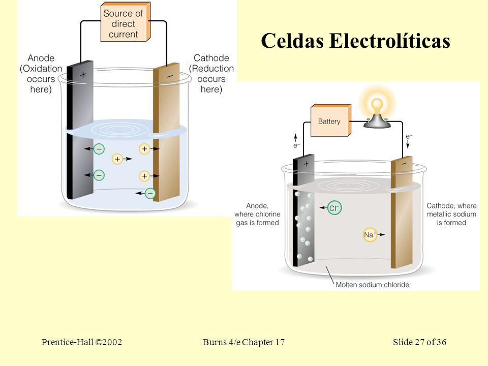 Prentice-Hall ©2002Burns 4/e Chapter 17 Slide 27 of 36 Insert figures 17.7 and 17.8 Celdas Electrolíticas
