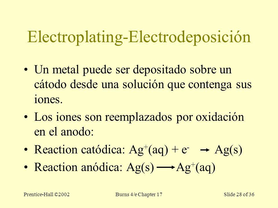 Prentice-Hall ©2002Burns 4/e Chapter 17 Slide 28 of 36 Electroplating-Electrodeposición Un metal puede ser depositado sobre un cátodo desde una solución que contenga sus iones.