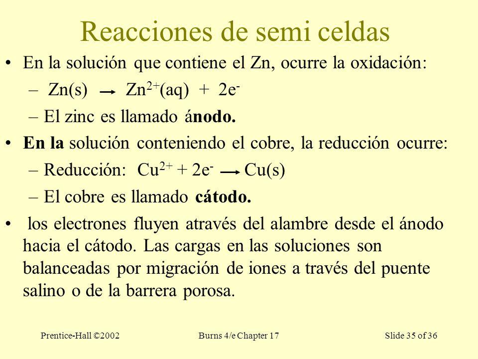 Prentice-Hall ©2002Burns 4/e Chapter 17 Slide 35 of 36 Reacciones de semi celdas En la solución que contiene el Zn, ocurre la oxidación: – Zn(s) Zn 2+ (aq) + 2e - –El zinc es llamado ánodo.