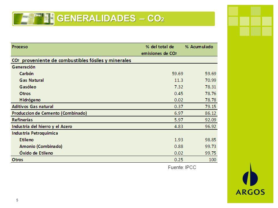 5 GENERALIDADES – CO 2 Fuente: IPCC