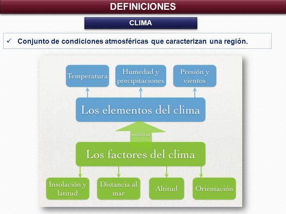CLIMA Conjunto de condiciones atmosféricas que caracterizan una región.
