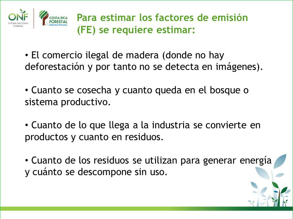 Para estimar los factores de emisión (FE) se requiere estimar: El comercio ilegal de madera (donde no hay deforestación y por tanto no se detecta en imágenes).