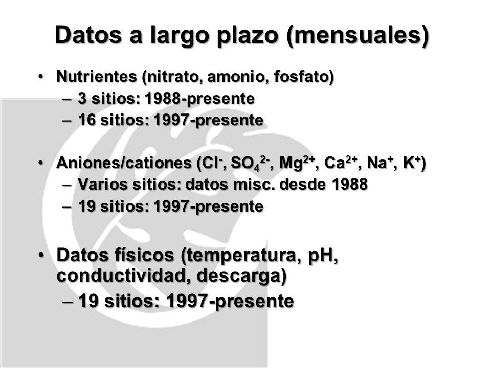 Nutrientes (nitrato, amonio, fosfato)Nutrientes (nitrato, amonio, fosfato) –3 sitios: 1988-presente –16 sitios: 1997-presente Aniones/cationes (Cl -, SO 4 2-, Mg 2+, Ca 2+, Na +, K + )Aniones/cationes (Cl -, SO 4 2-, Mg 2+, Ca 2+, Na +, K + ) –Varios sitios: datos misc.