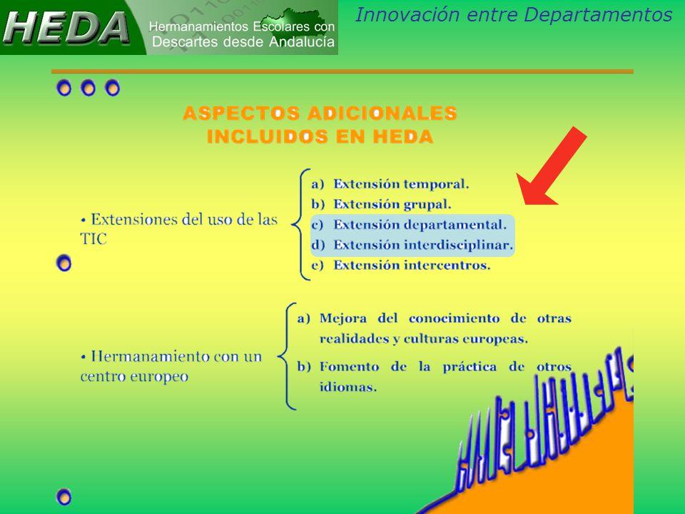 Innovación entre Departamentos