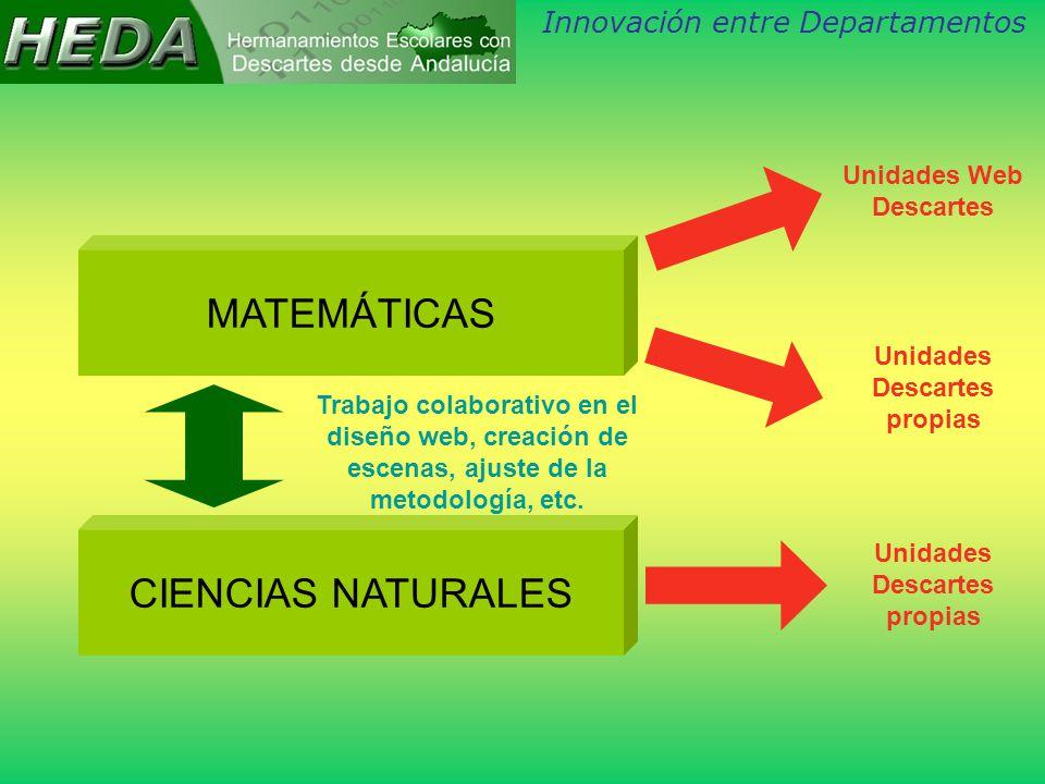 MATEMÁTICAS CIENCIAS NATURALES Unidades Web Descartes Unidades Descartes propias Trabajo colaborativo en el diseño web, creación de escenas, ajuste de la metodología, etc.
