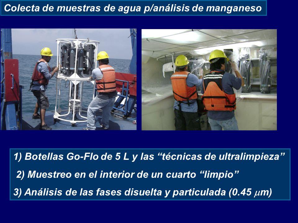 Colecta de muestras de agua p/análisis de manganeso 1) Botellas Go-Flo de 5 L y las técnicas de ultralimpieza 2) Muestreo en el interior de un cuarto limpio 3) Análisis de las fases disuelta y particulada (0.45  m)
