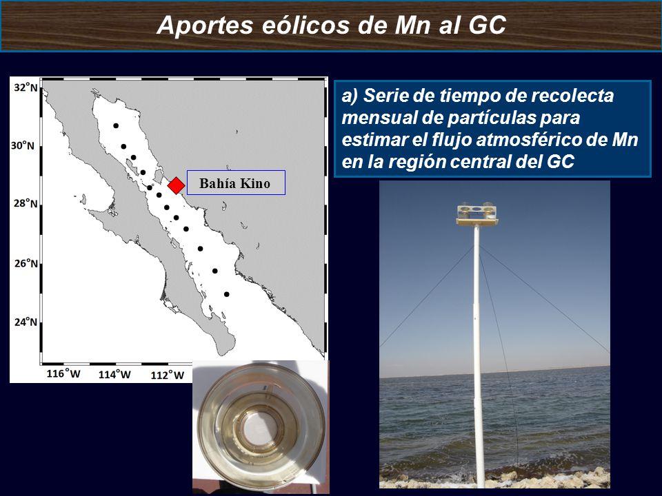 Aportes eólicos de Mn al GC Bahía Kino a) Serie de tiempo de recolecta mensual de partículas para estimar el flujo atmosférico de Mn en la región central del GC