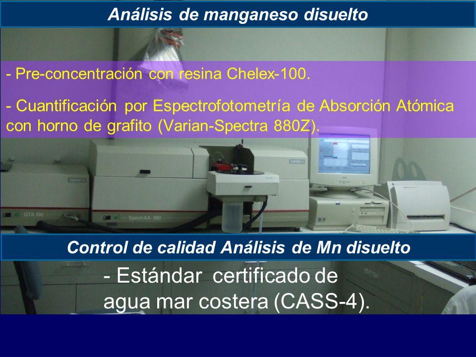 Análisis de manganeso disuelto - Pre-concentración con resina Chelex-100.