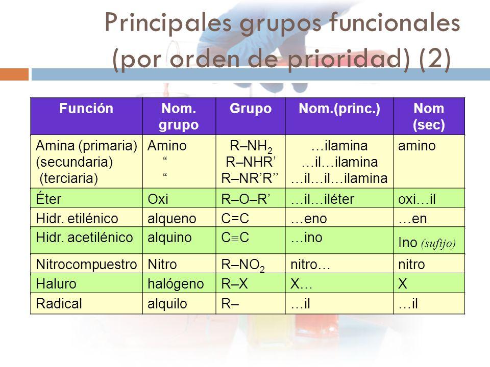 Principales grupos funcionales (por orden de prioridad) (2) FunciónNom.