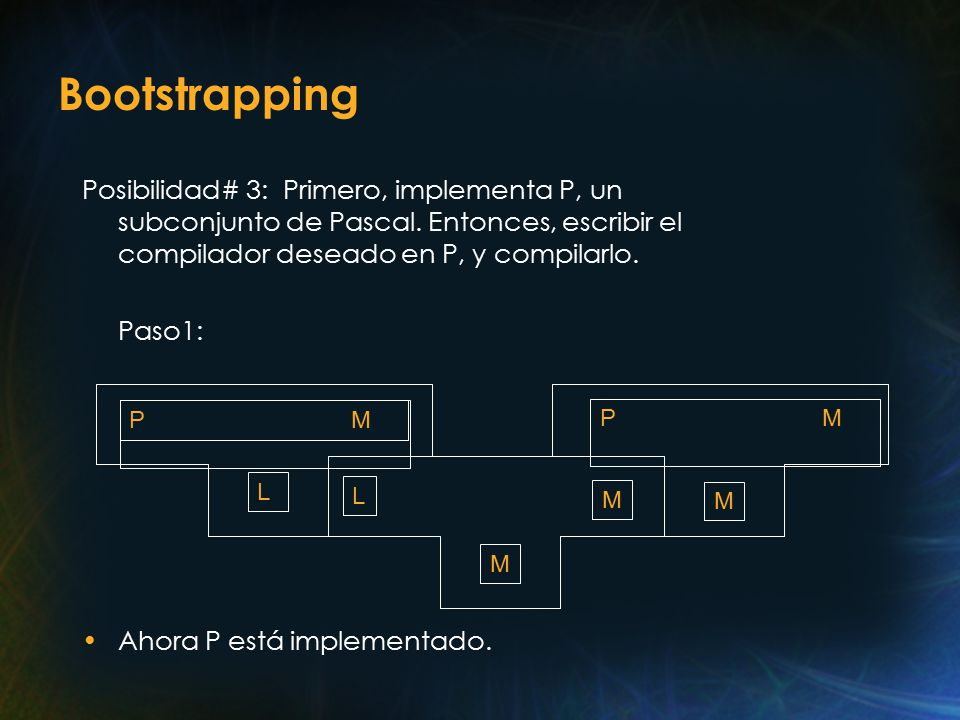 Bootstrapping Posibilidad# 3: Primero, implementa P, un subconjunto de Pascal.