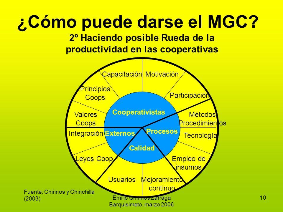 Emilio Chirinos Zárraga Barquisimeto, marzo 2006 10 ¿Cómo puede darse el MGC.