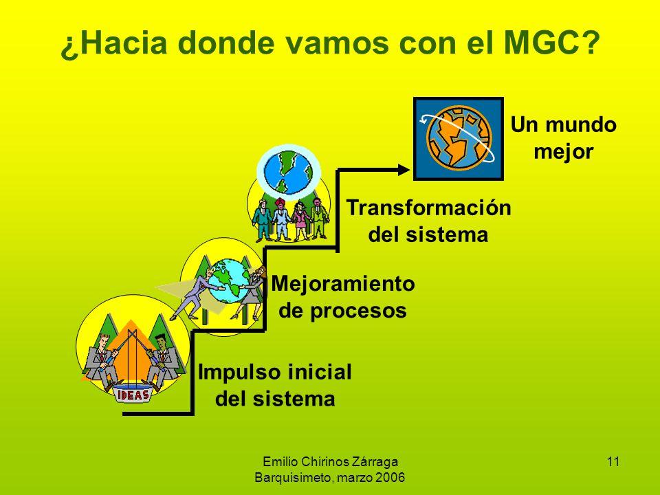 Emilio Chirinos Zárraga Barquisimeto, marzo 2006 11 ¿Hacia donde vamos con el MGC.