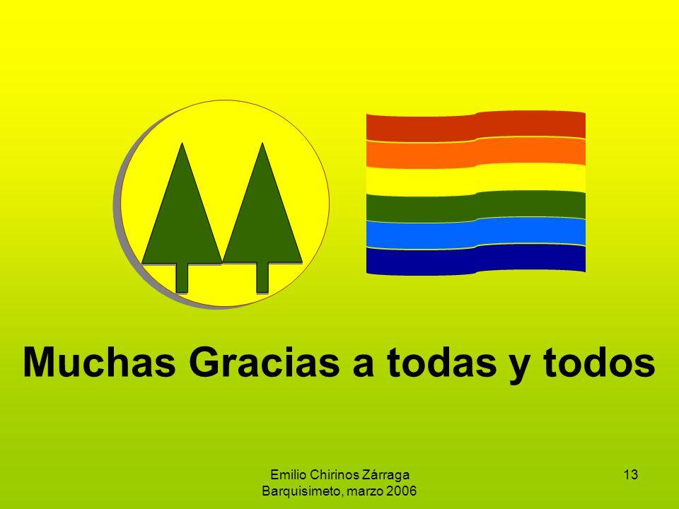 Emilio Chirinos Zárraga Barquisimeto, marzo 2006 13 Muchas Gracias a todas y todos