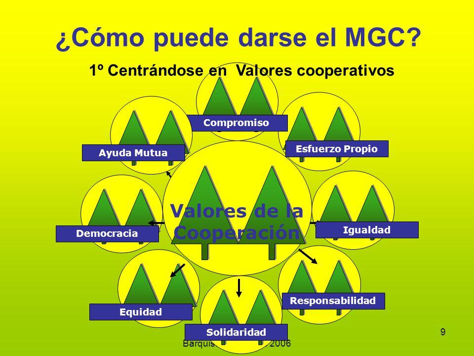 Emilio Chirinos Zárraga Barquisimeto, marzo 2006 9 ¿Cómo puede darse el MGC.
