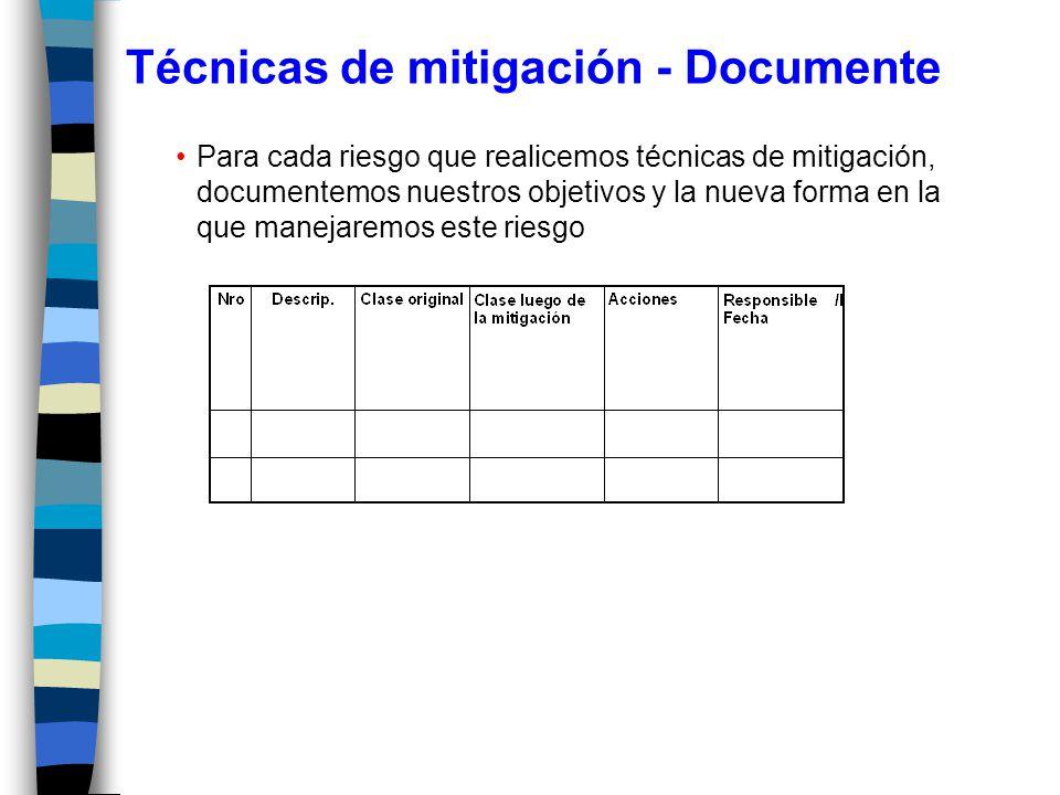 Técnicas de mitigación - Documente Para cada riesgo que realicemos técnicas de mitigación, documentemos nuestros objetivos y la nueva forma en la que manejaremos este riesgo