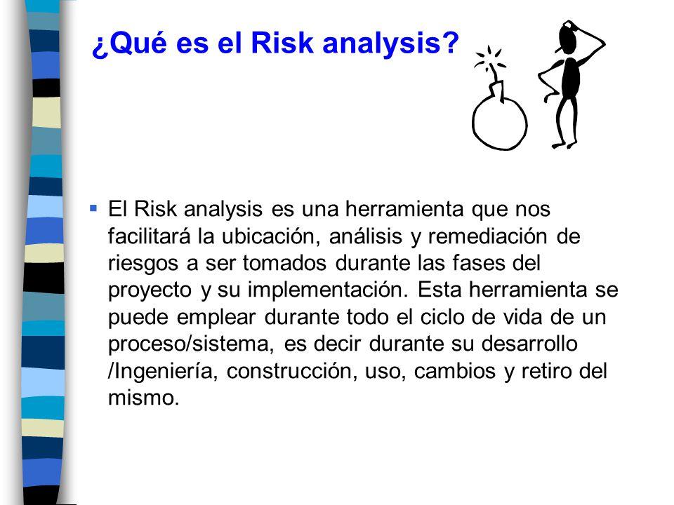  El Risk analysis es una herramienta que nos facilitará la ubicación, análisis y remediación de riesgos a ser tomados durante las fases del proyecto y su implementación.