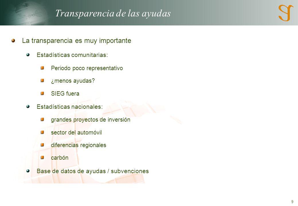 9 Transparencia de las ayudas La transparencia es muy importante Estadísticas comunitarias: Periodo poco representativo ¿menos ayudas.