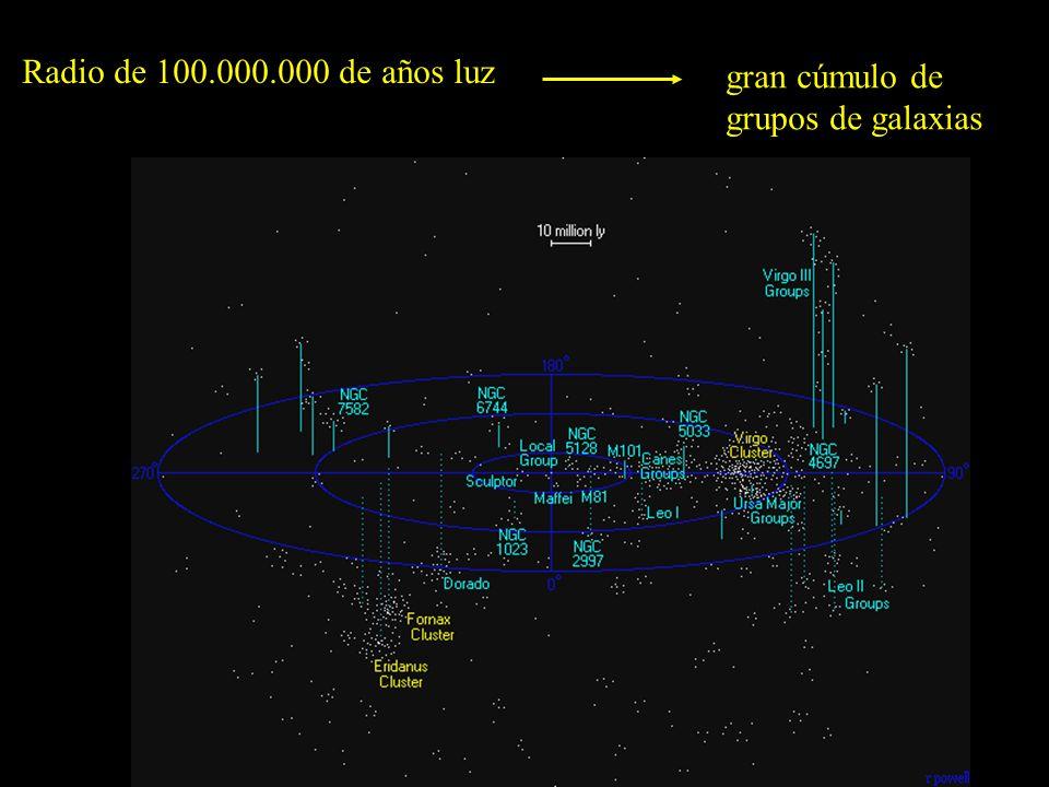 Radio de 100.000.000 de años luz gran cúmulo de grupos de galaxias