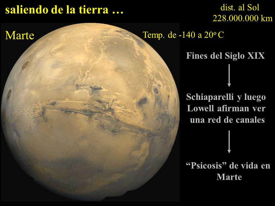 saliendo de la tierra … Fines del Siglo XIX Schiaparelli y luego Lowell afirman ver una red de canales Psicosis de vida en Marte dist.