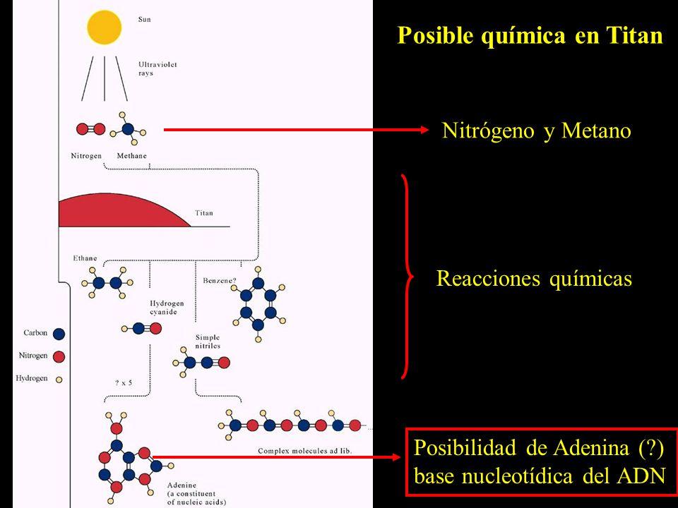 Nitrógeno y Metano Reacciones químicas Posibilidad de Adenina ( ) base nucleotídica del ADN Posible química en Titan