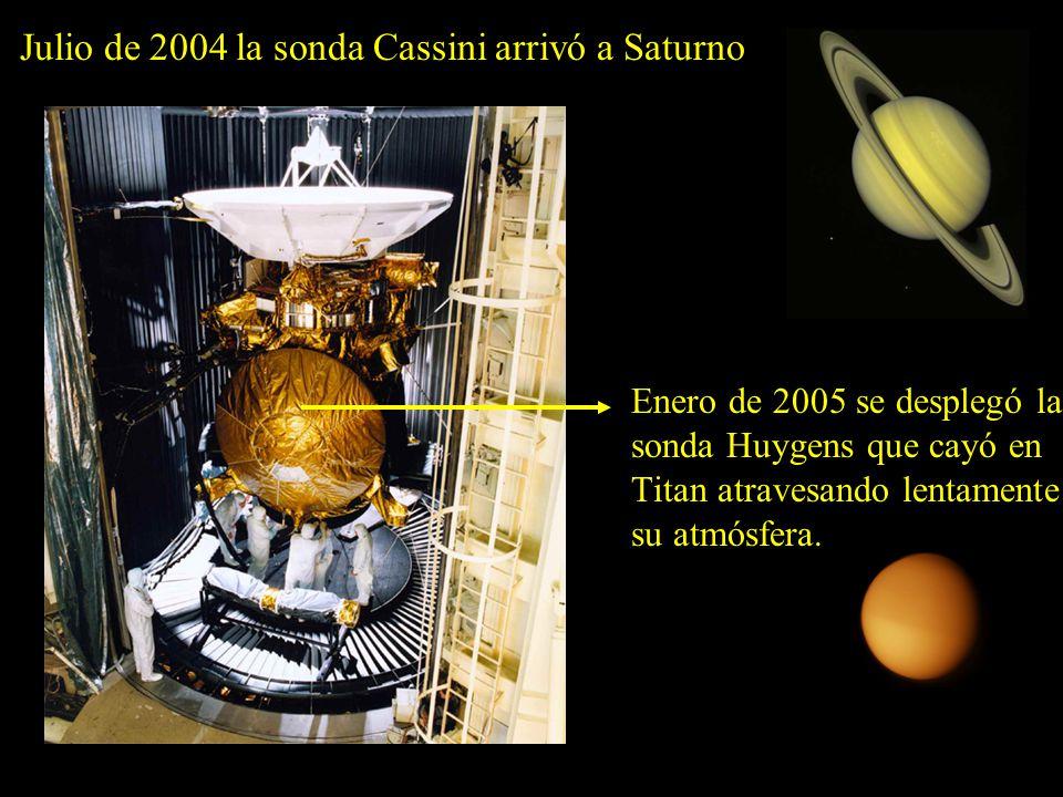 Julio de 2004 la sonda Cassini arrivó a Saturno Enero de 2005 se desplegó la sonda Huygens que cayó en Titan atravesando lentamente su atmósfera.