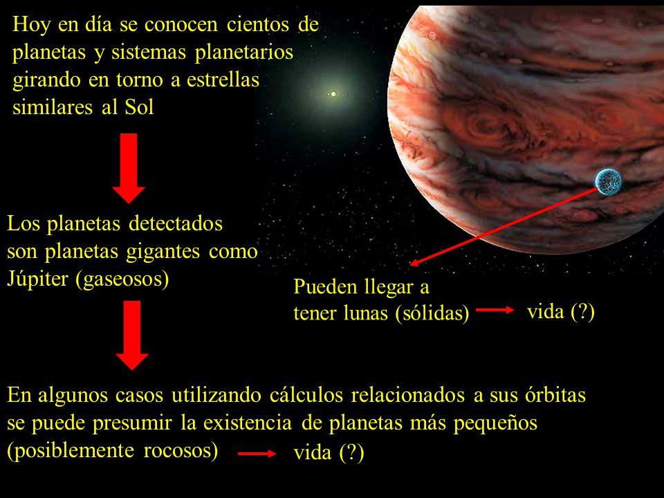 Los planetas detectados son planetas gigantes como Júpiter (gaseosos) En algunos casos utilizando cálculos relacionados a sus órbitas se puede presumir la existencia de planetas más pequeños (posiblemente rocosos) Hoy en día se conocen cientos de planetas y sistemas planetarios girando en torno a estrellas similares al Sol Pueden llegar a tener lunas (sólidas) vida ( )