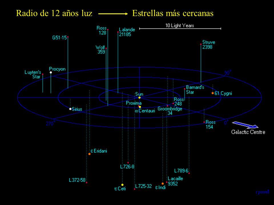 Radio de 12 años luzEstrellas más cercanas