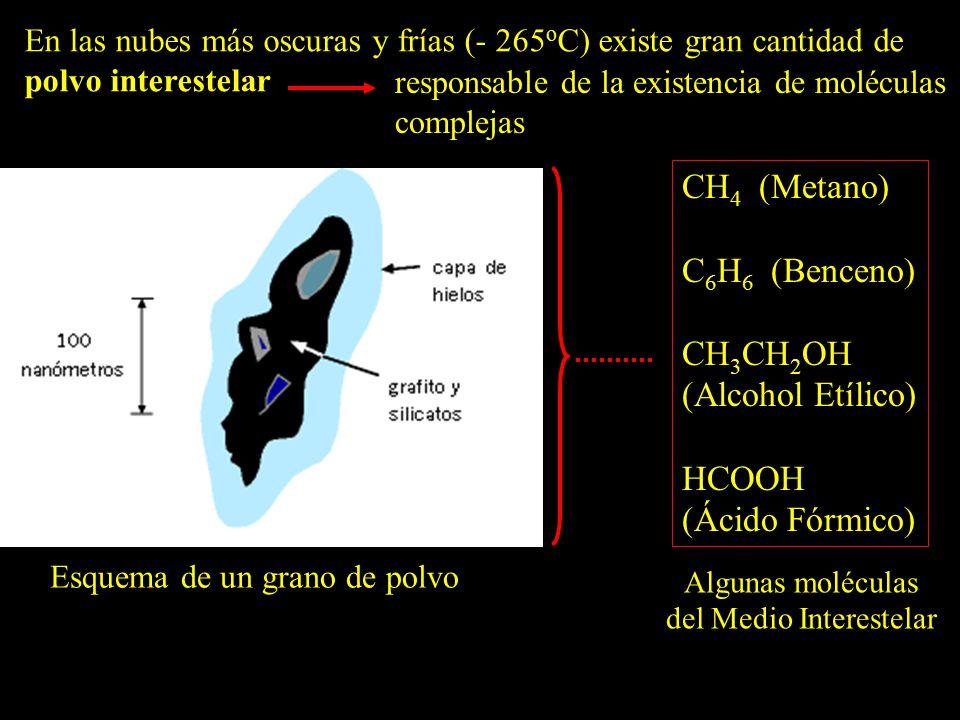 En las nubes más oscuras y frías (- 265 o C) existe gran cantidad de polvo interestelar responsable de la existencia de moléculas complejas Esquema de un grano de polvo CH 4 (Metano) C 6 H 6 (Benceno) CH 3 CH 2 OH (Alcohol Etílico) HCOOH (Ácido Fórmico) Algunas moléculas del Medio Interestelar