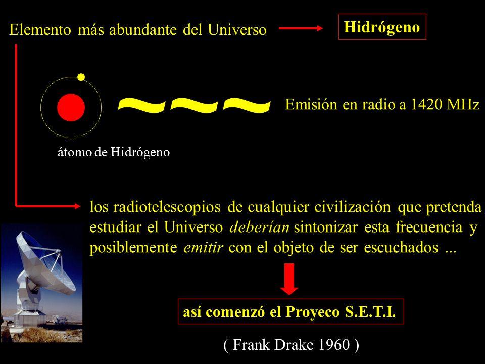 Elemento más abundante del Universo Hidrógeno Emisión en radio a 1420 MHz átomo de Hidrógeno los radiotelescopios de cualquier civilización que pretenda estudiar el Universo deberían sintonizar esta frecuencia y posiblemente emitir con el objeto de ser escuchados...