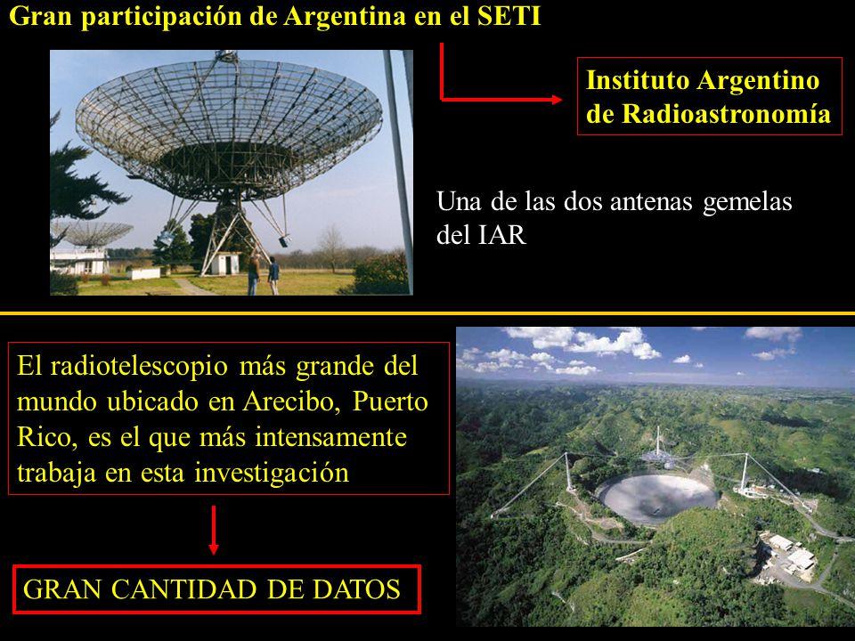 Gran participación de Argentina en el SETI Instituto Argentino de Radioastronomía Una de las dos antenas gemelas del IAR El radiotelescopio más grande del mundo ubicado en Arecibo, Puerto Rico, es el que más intensamente trabaja en esta investigación GRAN CANTIDAD DE DATOS