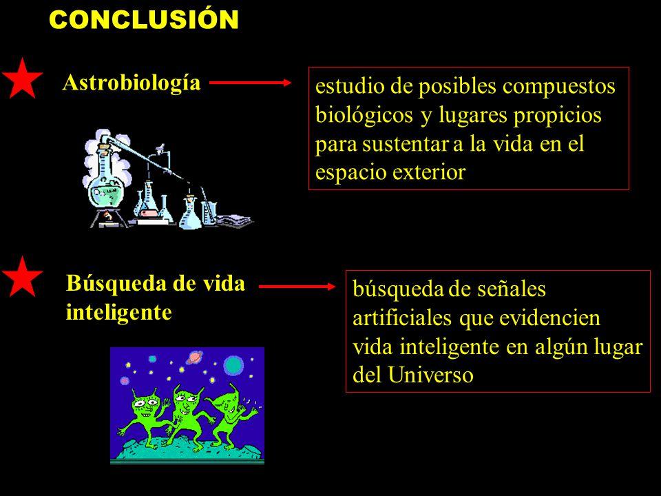 CONCLUSIÓN Astrobiología estudio de posibles compuestos biológicos y lugares propicios para sustentar a la vida en el espacio exterior Búsqueda de vida inteligente búsqueda de señales artificiales que evidencien vida inteligente en algún lugar del Universo