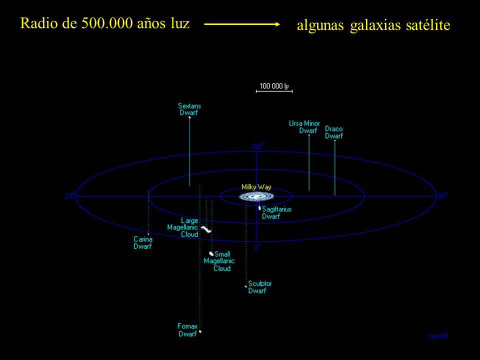 Radio de 500.000 años luz algunas galaxias satélite
