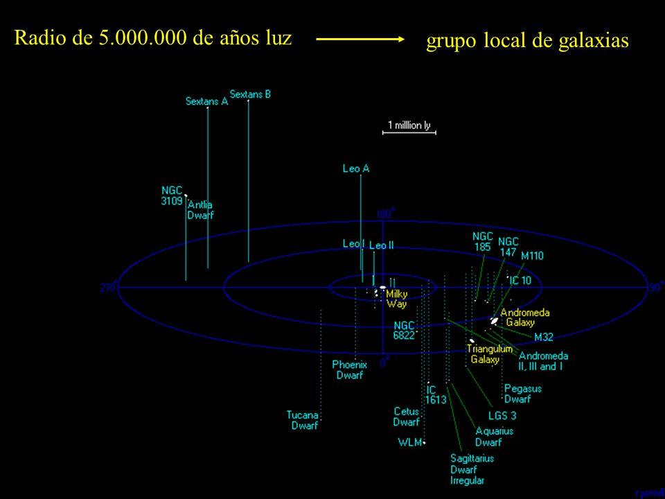 Radio de 5.000.000 de años luz grupo local de galaxias