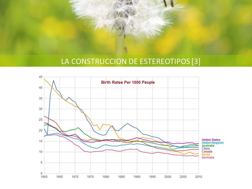 LA CONSTRUCCION DE ESTEREOTIPOS [3]