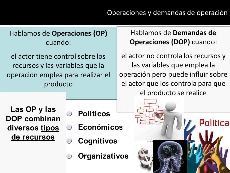 Hablamos de Operaciones (OP) cuando: el actor tiene control sobre los recursos y las variables que la operación emplea para realizar el producto Hablamos de Demandas de Operaciones (DOP) cuando: el actor no controla los recursos y las variables que emplea la operación pero puede influir sobre el actor que los controla para que el producto se realice Políticos Económicos Cognitivos Organizativos Las OP y las DOP combinan diversos tipos de recursos Operaciones y demandas de operación