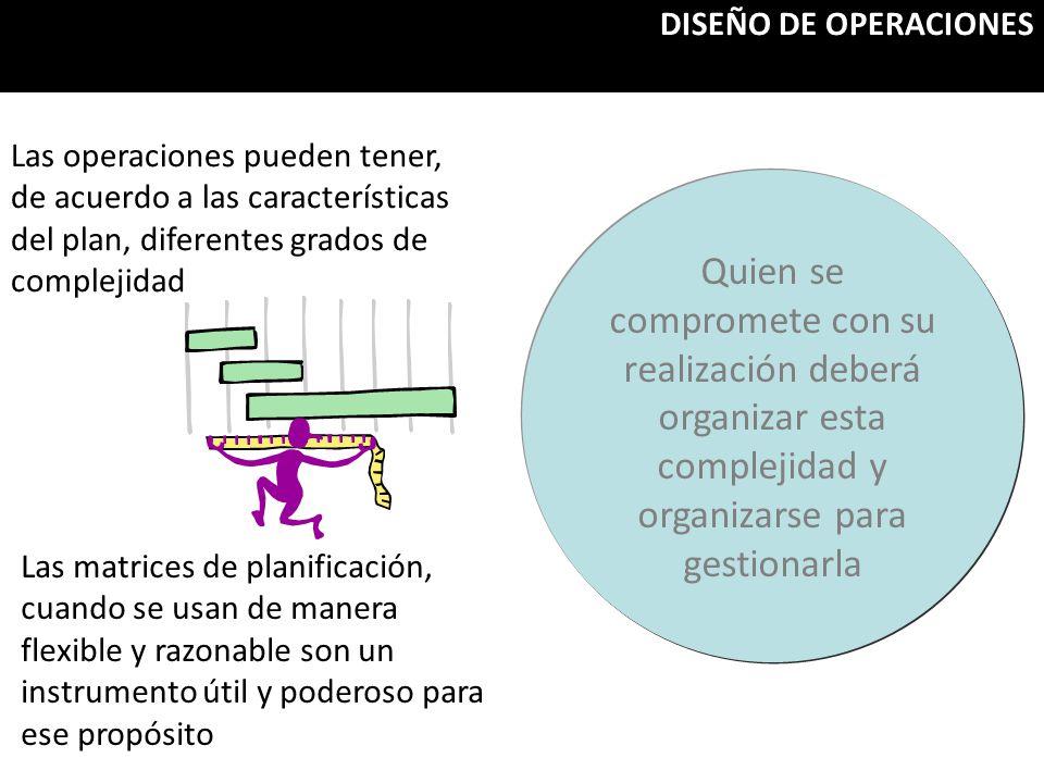 Las operaciones pueden tener, de acuerdo a las características del plan, diferentes grados de complejidad Las matrices de planificación, cuando se usan de manera flexible y razonable son un instrumento útil y poderoso para ese propósito DISEÑO DE OPERACIONES Quien se compromete con su realización deberá organizar esta complejidad y organizarse para gestionarla