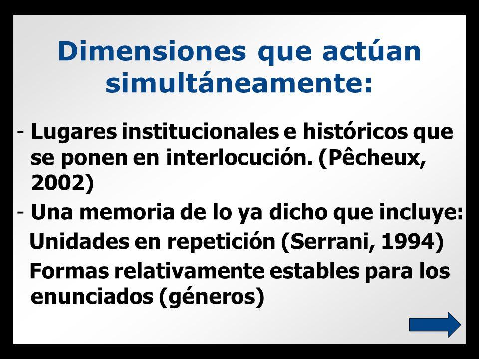 -Lugares institucionales e históricos que se ponen en interlocución.