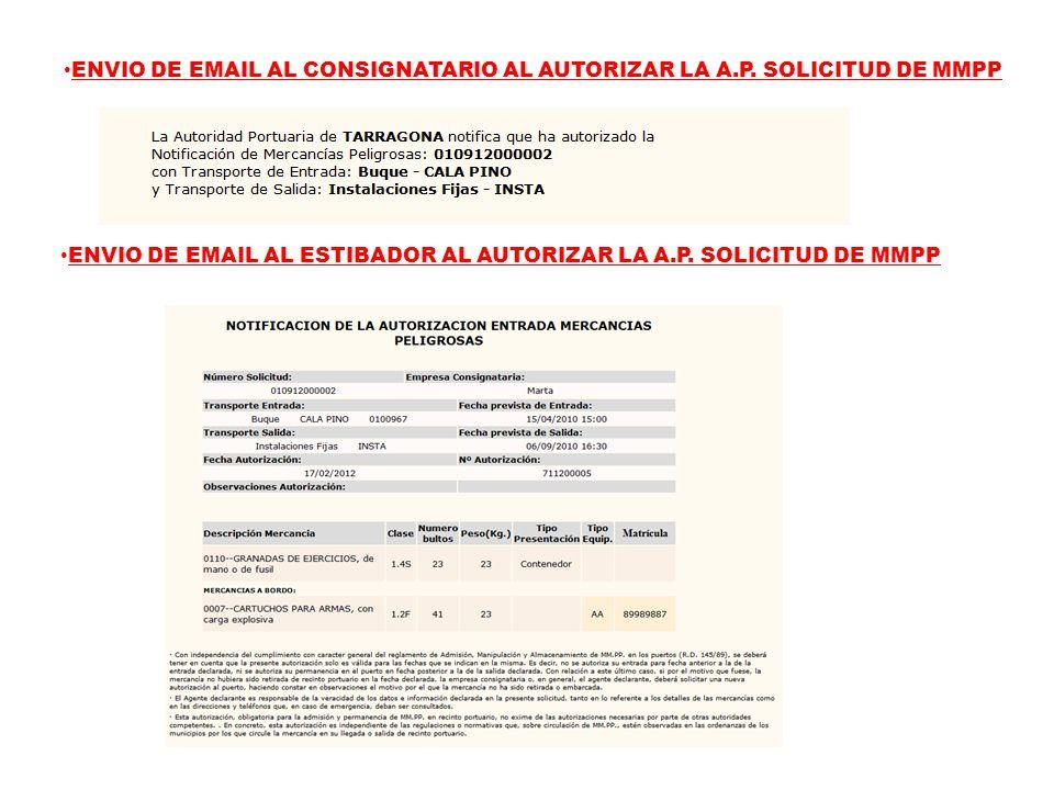 ENVIO DE EMAIL AL CONSIGNATARIO AL AUTORIZAR LA A.P.