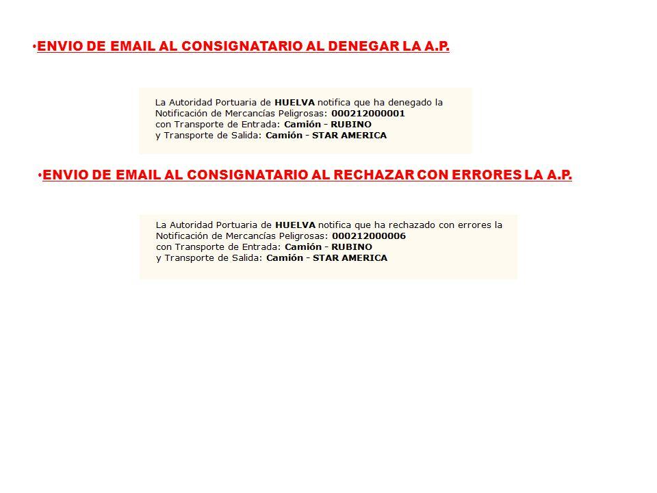 ENVIO DE EMAIL AL CONSIGNATARIO AL DENEGAR LA A.P.