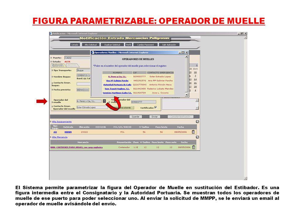 FIGURA PARAMETRIZABLE: OPERADOR DE MUELLE El Sistema permite parametrizar la figura del Operador de Muelle en sustitución del Estibador.