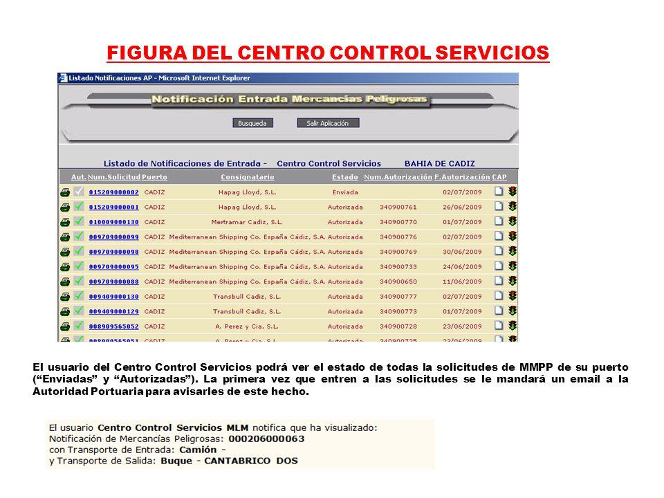 FIGURA DEL CENTRO CONTROL SERVICIOS El usuario del Centro Control Servicios podrá ver el estado de todas la solicitudes de MMPP de su puerto ( Enviadas y Autorizadas ).