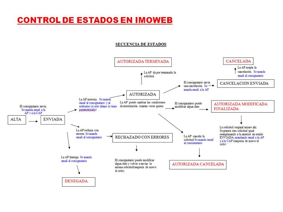 CONTROL DE ESTADOS EN IMOWEB