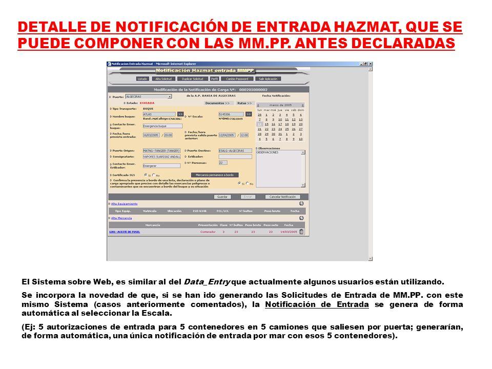 DETALLE DE NOTIFICACIÓN DE ENTRADA HAZMAT, QUE SE PUEDE COMPONER CON LAS MM.PP.