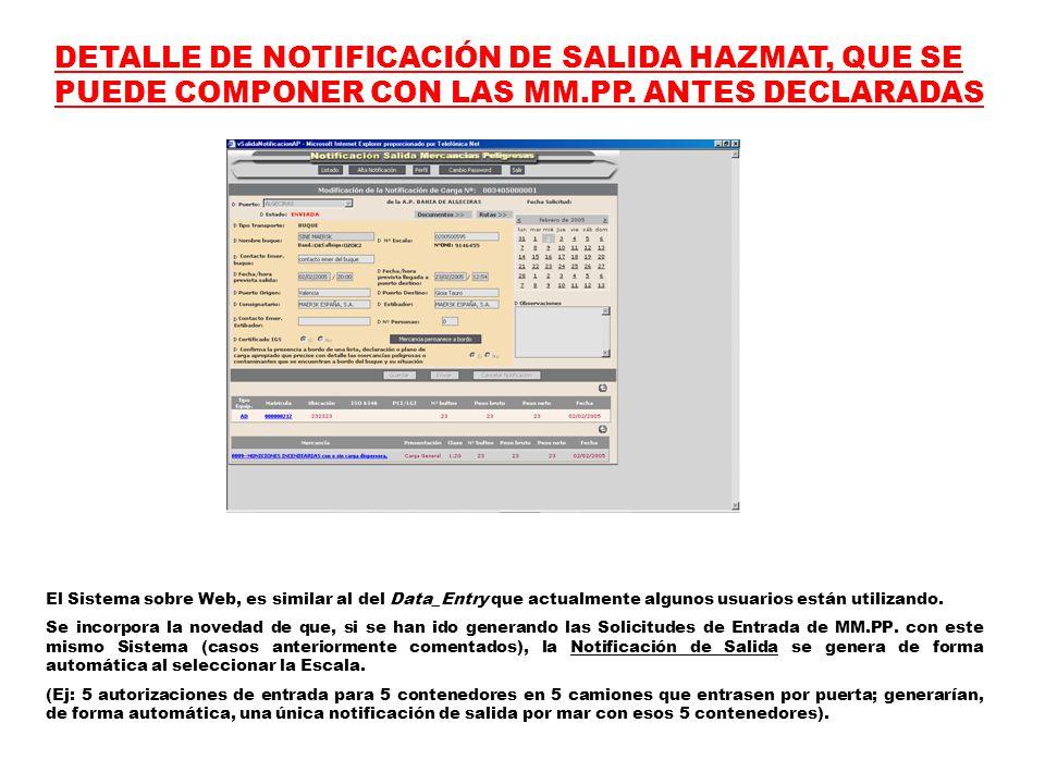 DETALLE DE NOTIFICACIÓN DE SALIDA HAZMAT, QUE SE PUEDE COMPONER CON LAS MM.PP.