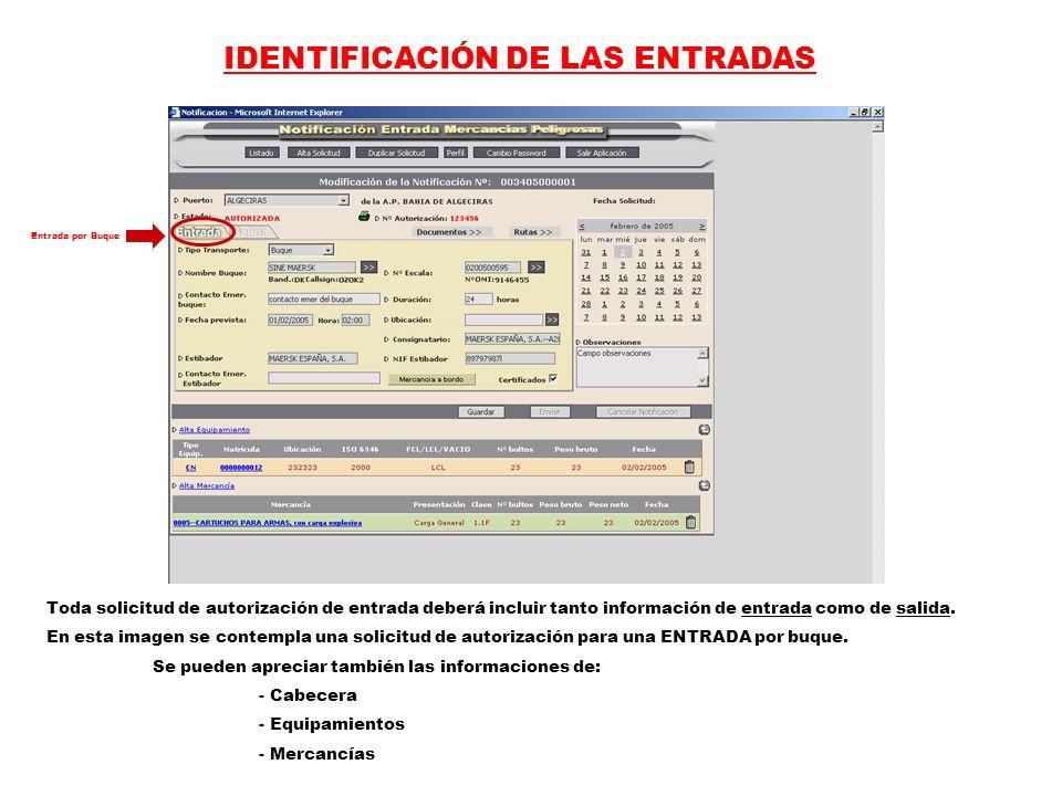 Toda solicitud de autorización de entrada deberá incluir tanto información de entrada como de salida.