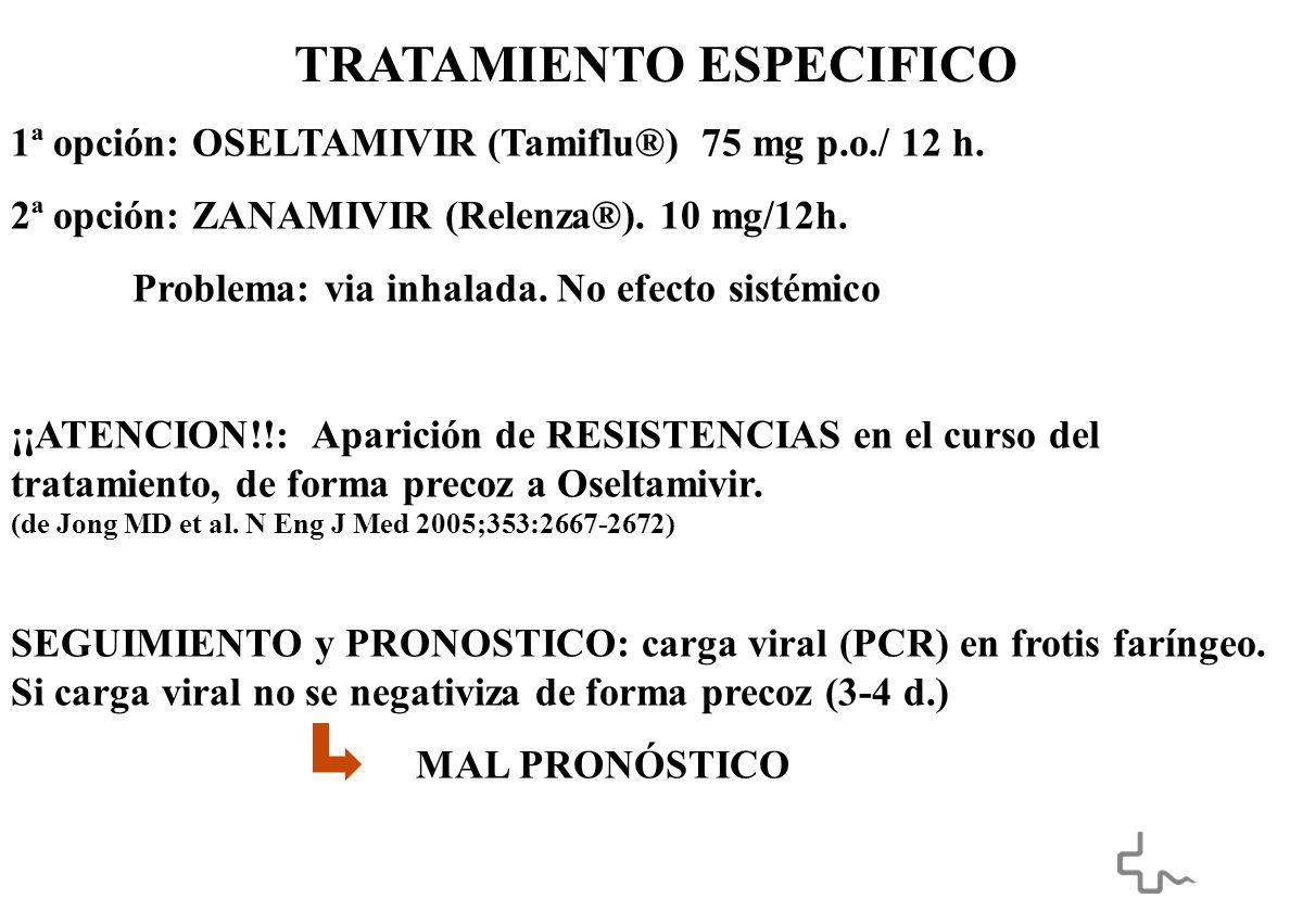 TRATAMIENTO ESPECIFICO 1ª opción: OSELTAMIVIR (Tamiflu®) 75 mg p.o./ 12 h.